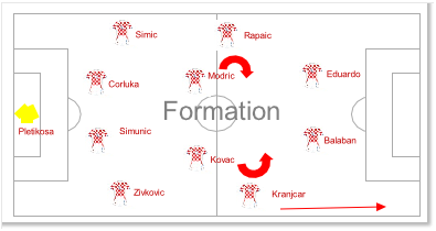 formation101.PNG